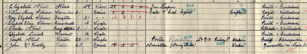 The 1911 Census showing Charles, his grandmother, Uncle, Aunt and cousin at the Grey Bull Hotel, Penrith